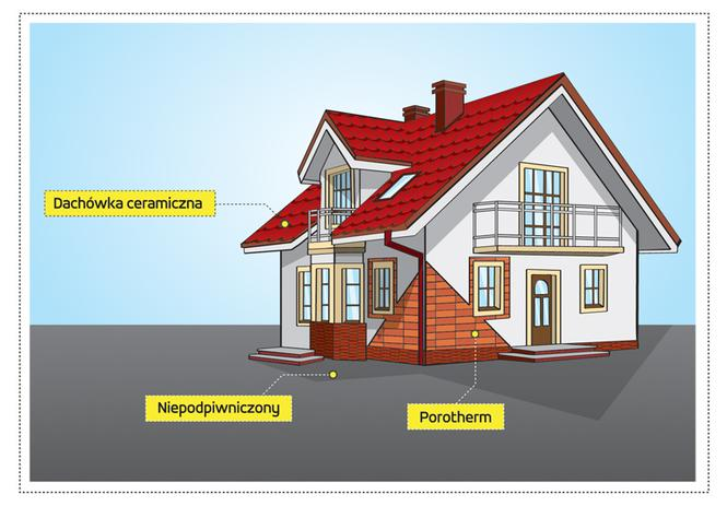 Budowa domu - rzut