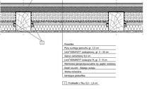 Jak zaizolować strop w przedwojennym domu?
