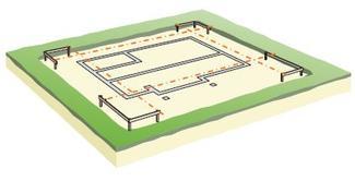 Tyczenie budynku. Metody wytyczania fundamentów domu (metoda z ławami drutowymi)