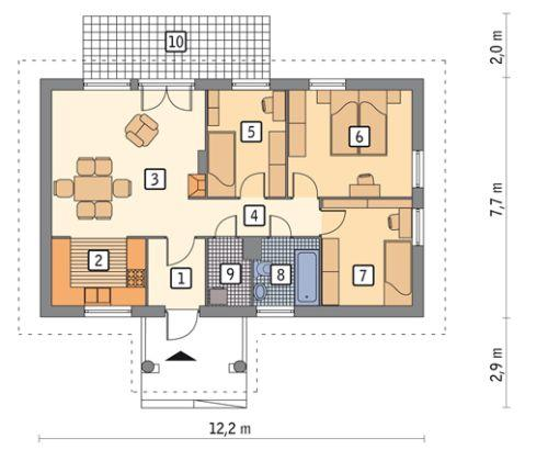 Jak ocenić potrzebną wielkość domu